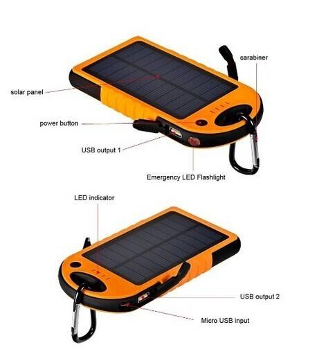 oplader zonne energie in detail